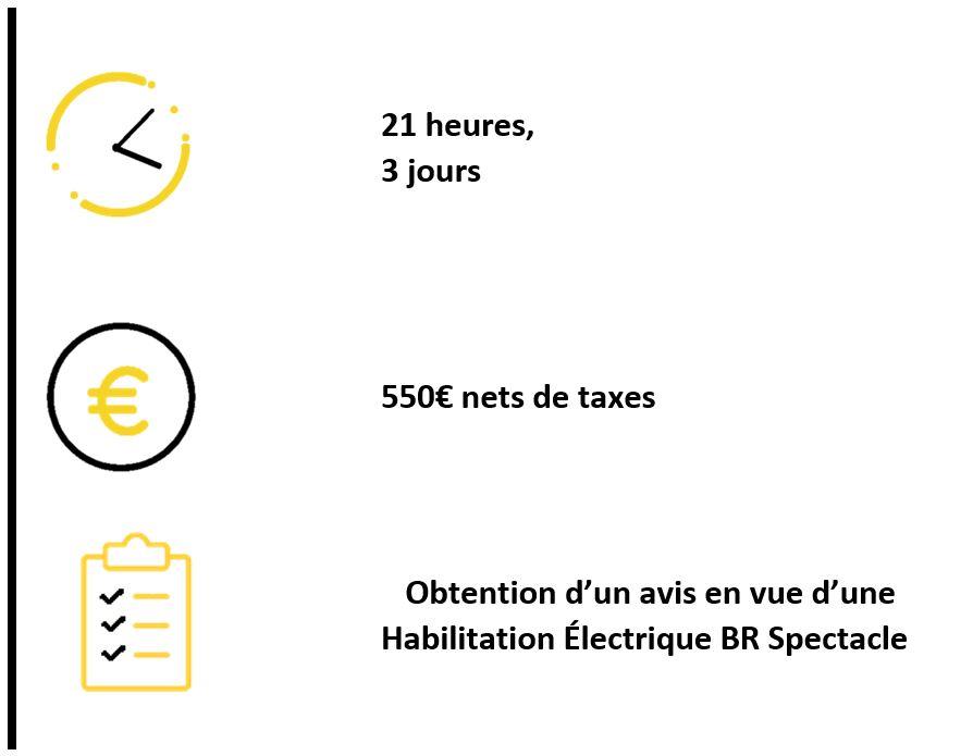 tarif durée preparation habilitation électrique